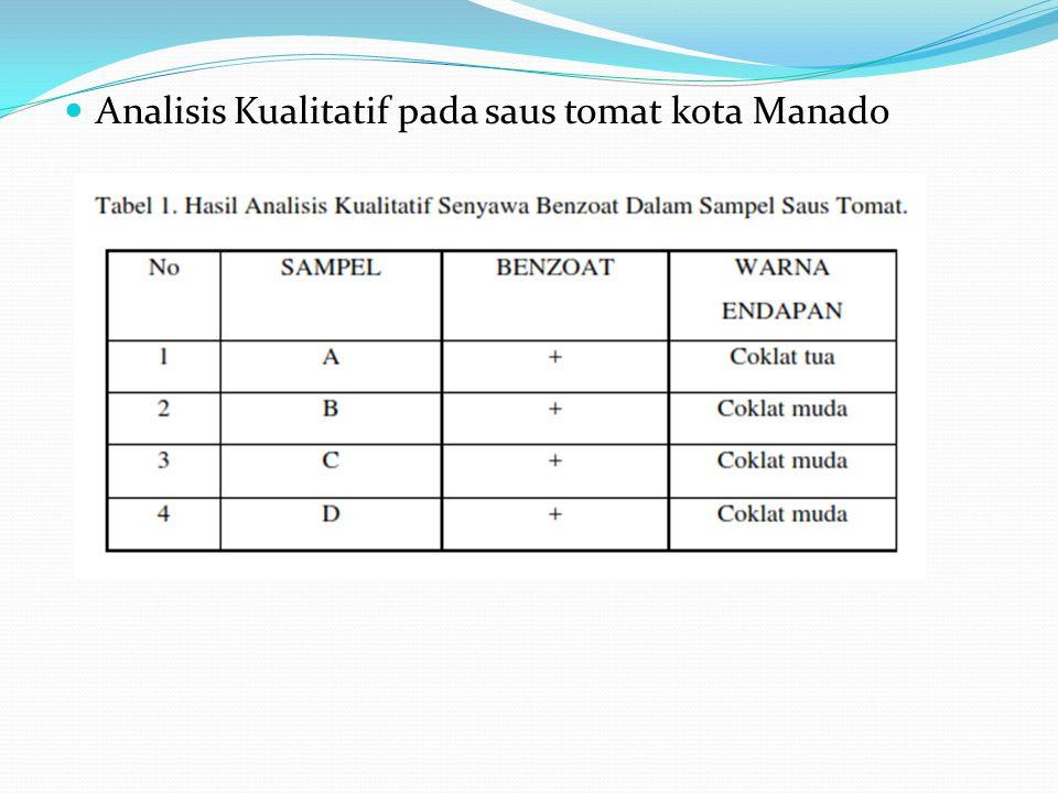Analisis Kualitatif pada saus tomat kota Manado