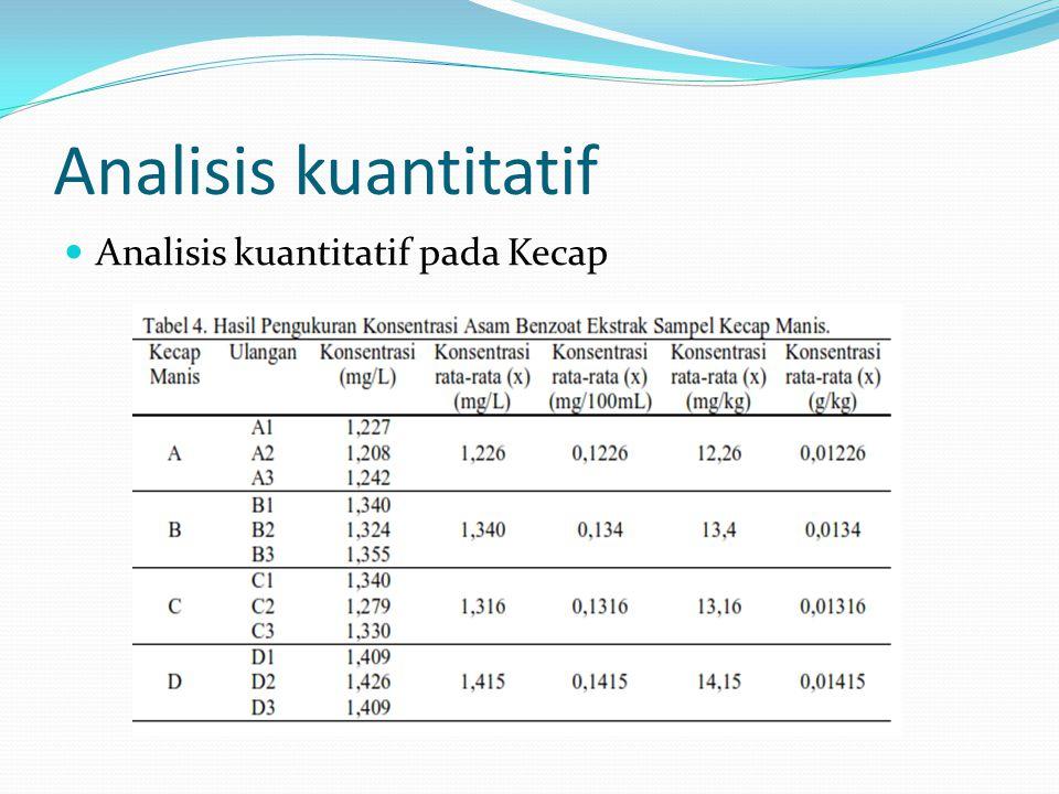 Analisis kuantitatif Analisis kuantitatif pada Kecap