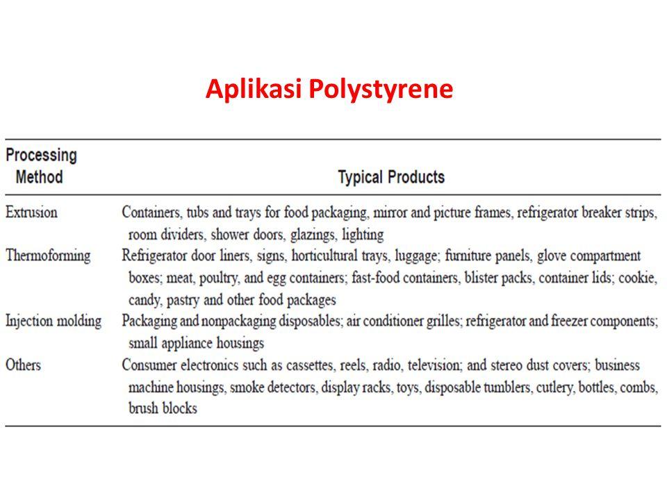 Aplikasi Polystyrene
