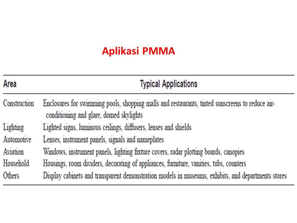 Aplikasi PMMA