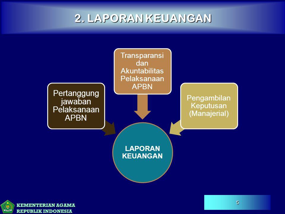 2. LAPORAN KEUANGAN Pertanggung jawaban Pelaksanaan APBN