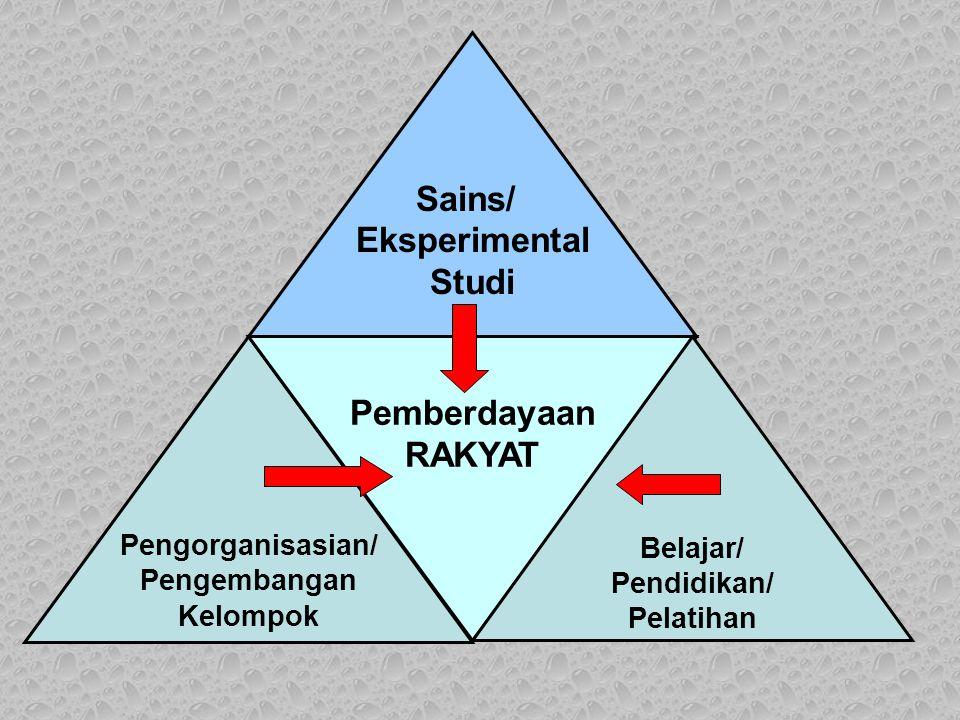 Sains/ Eksperimental Studi Pemberdayaan RAKYAT