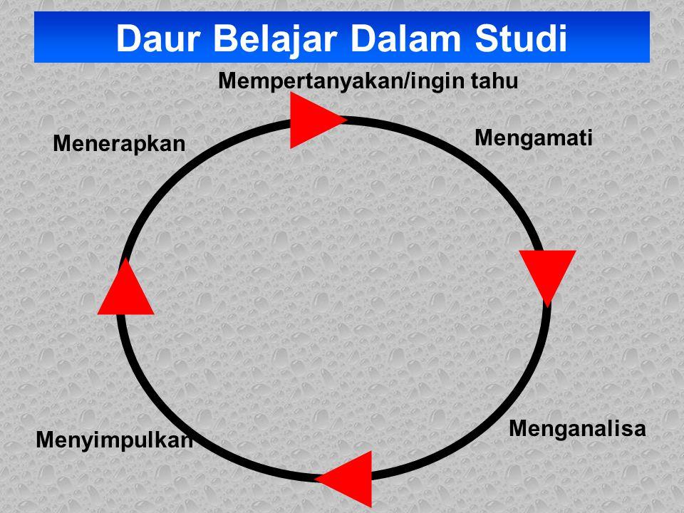 Daur Belajar Dalam Studi