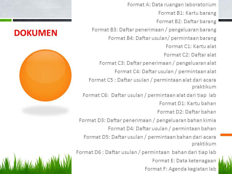 Dokumen Format A: Data ruangan laboratorium Format B1: Kartu barang