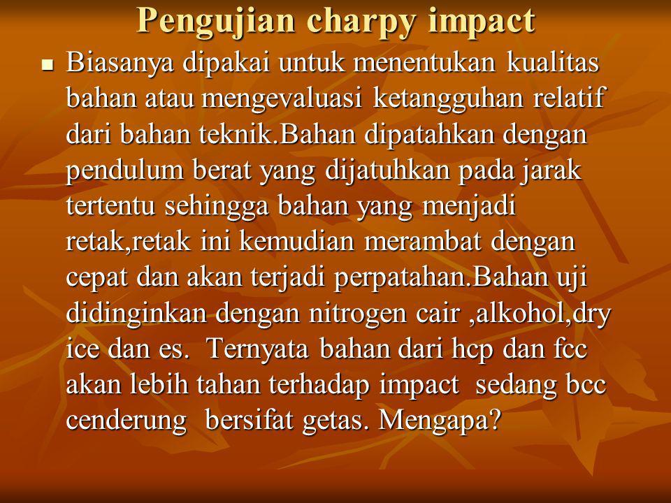 Pengujian charpy impact