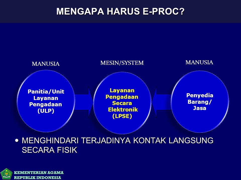 MENGAPA HARUS E-PROC MENGHINDARI TERJADINYA KONTAK LANGSUNG SECARA FISIK. MESIN/SYSTEM. MANUSIA.