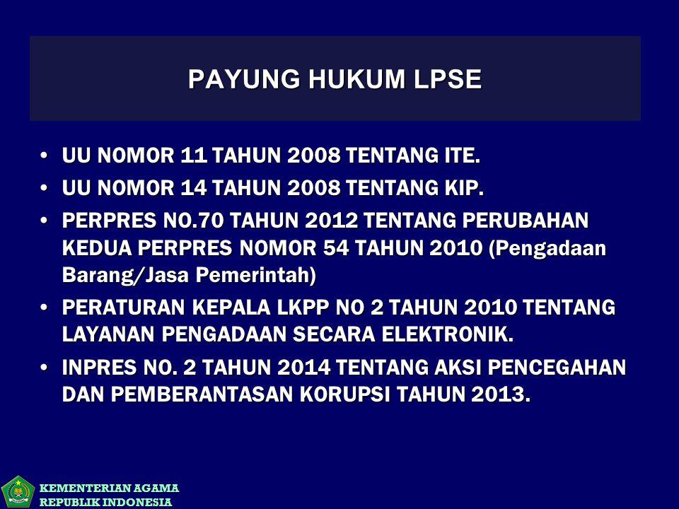 PAYUNG HUKUM LPSE UU NOMOR 11 TAHUN 2008 TENTANG ITE.