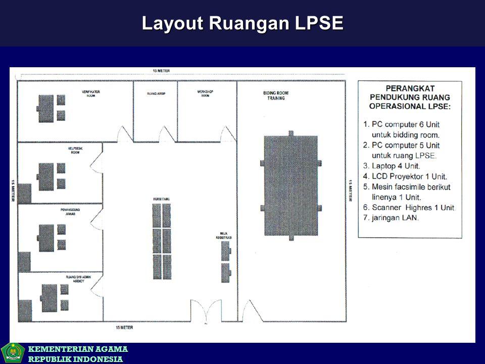 Layout Ruangan LPSE
