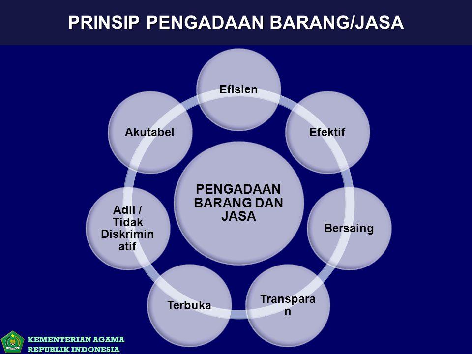 PRINSIP PENGADAAN BARANG/JASA