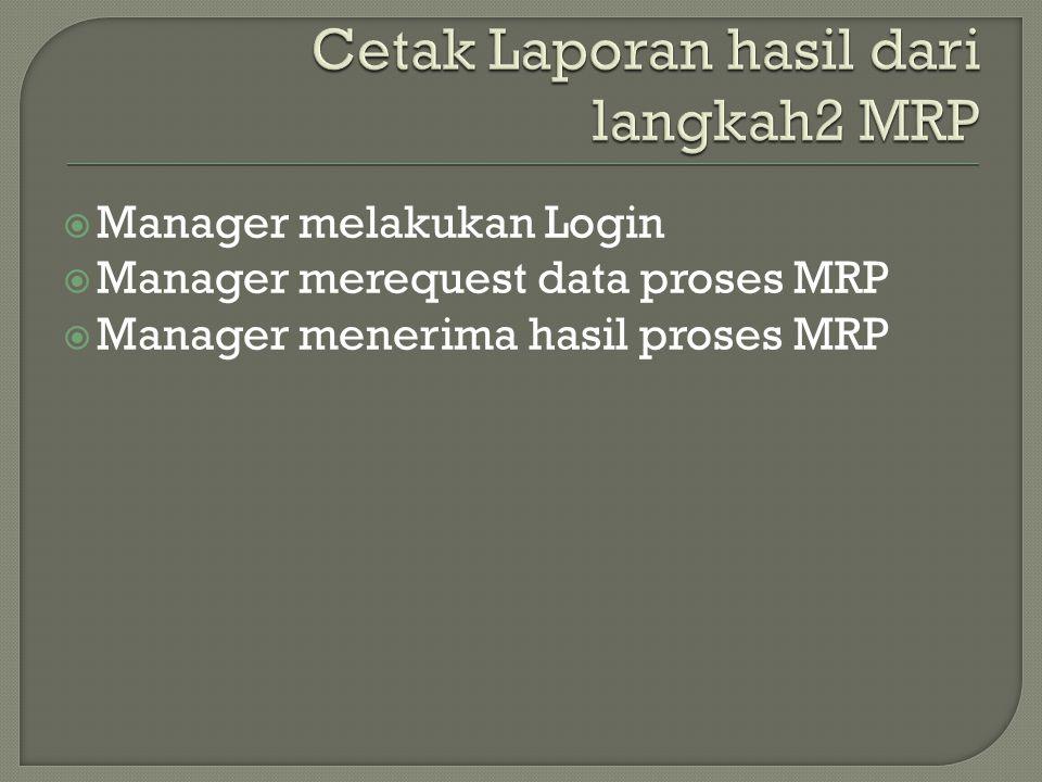 Cetak Laporan hasil dari langkah2 MRP