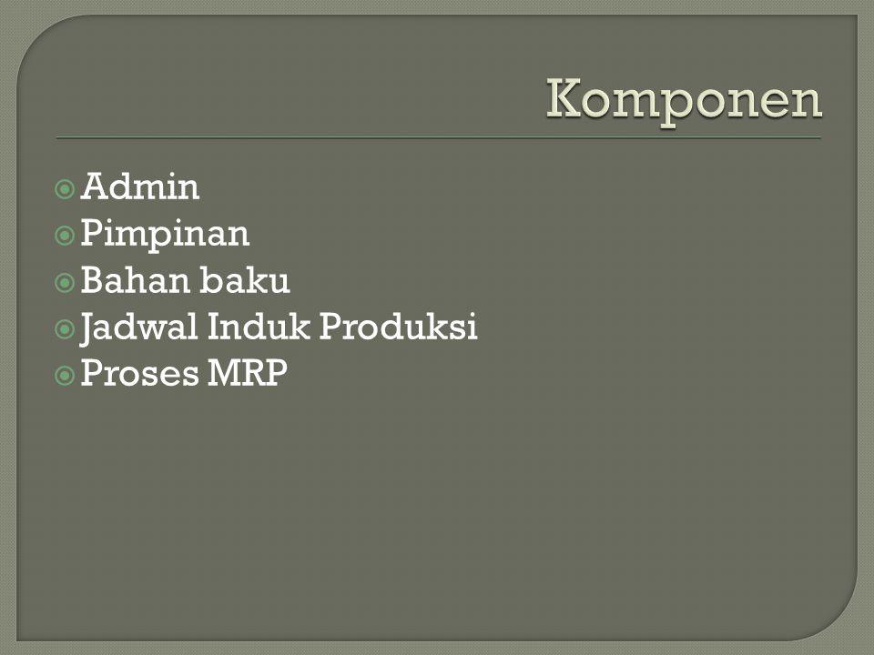 Komponen Admin Pimpinan Bahan baku Jadwal Induk Produksi Proses MRP