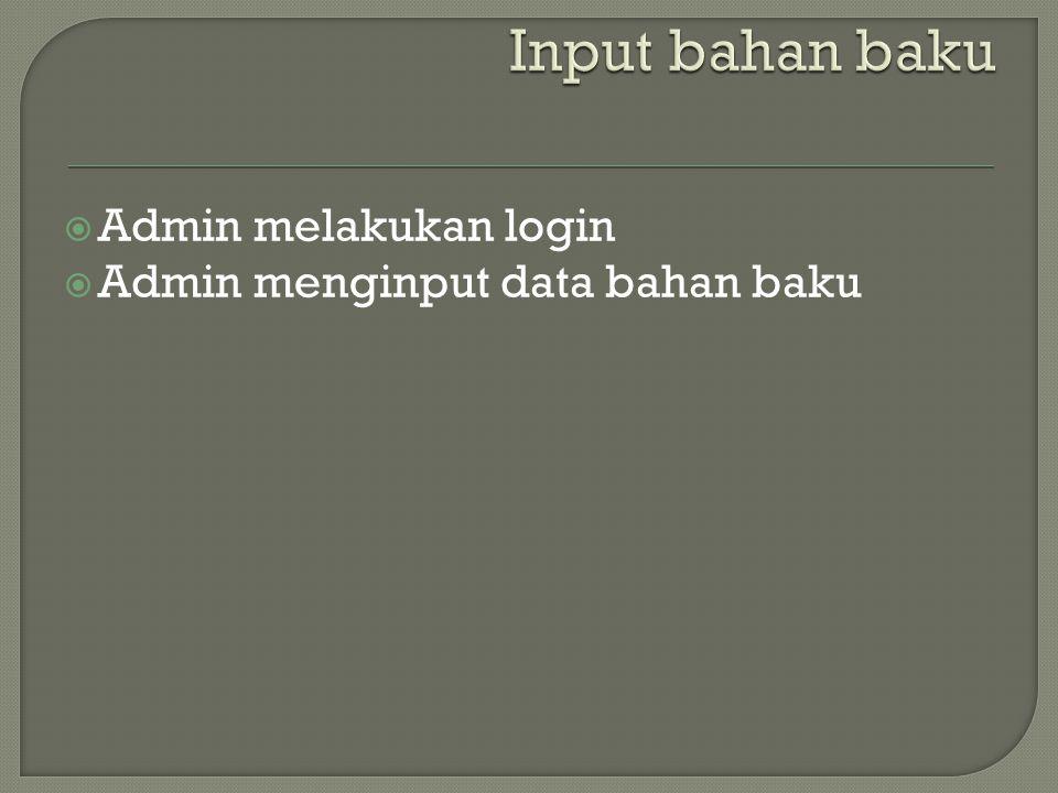 Input bahan baku Admin melakukan login Admin menginput data bahan baku