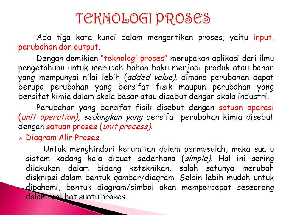 TEKNOLOGI PROSES Ada tiga kata kunci dalam mengartikan proses, yaitu input, perubahan dan output.