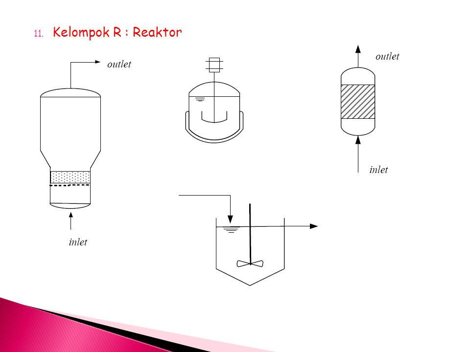 Kelompok R : Reaktor