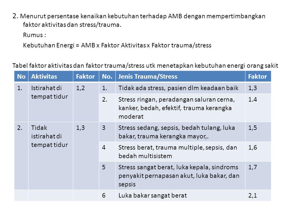 2. Menurut persentase kenaikan kebutuhan terhadap AMB dengan mempertimbangkan faktor aktivitas dan stress/trauma.