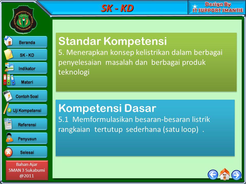 SK - KD Standar Kompetensi Kompetensi Dasar
