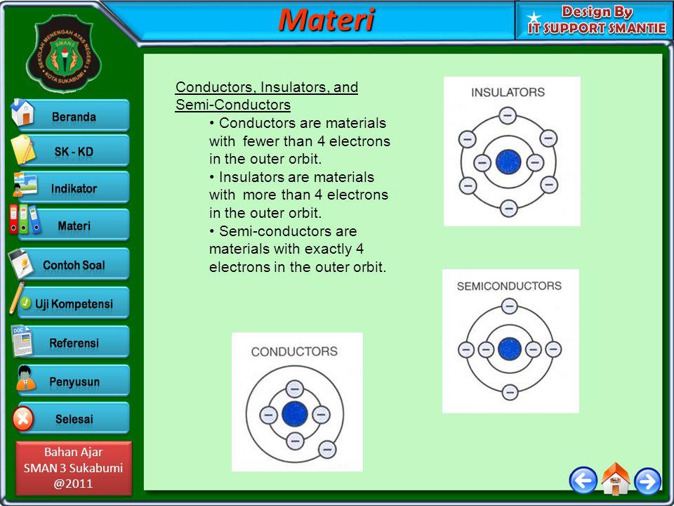 Materi Conductors, Insulators, and Semi-Conductors