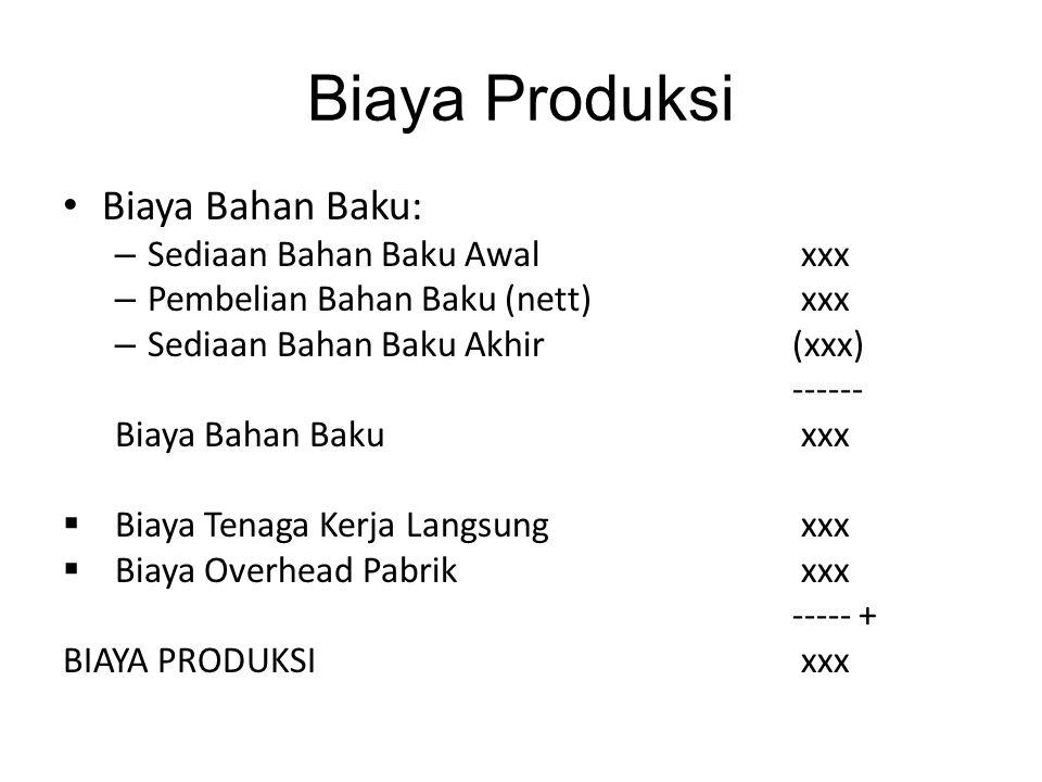 Biaya Produksi Biaya Bahan Baku: Sediaan Bahan Baku Awal xxx