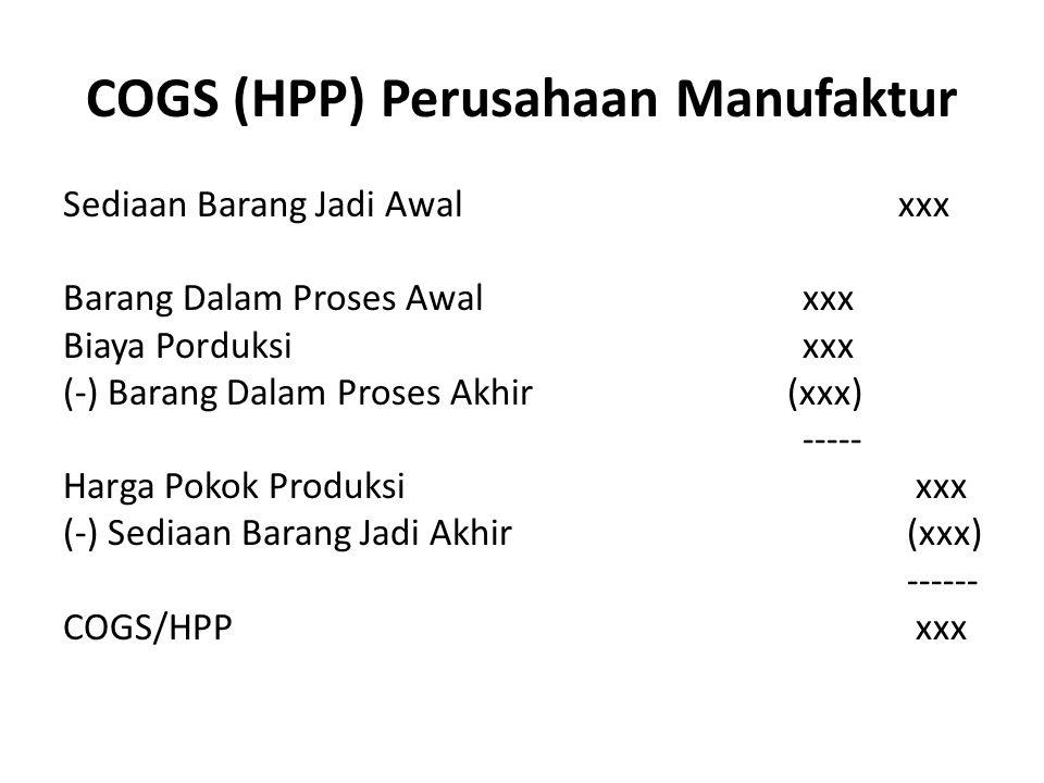 COGS (HPP) Perusahaan Manufaktur