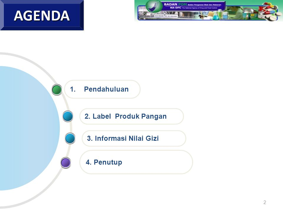 AGENDA Pendahuluan 2. Label Produk Pangan 3. Informasi Nilai Gizi