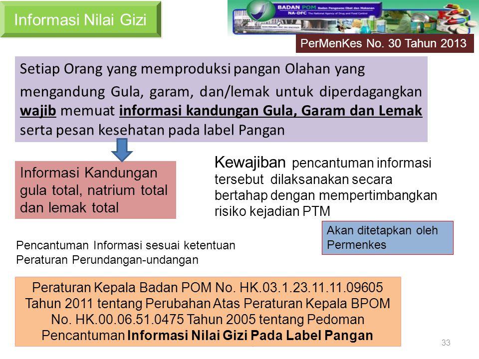 Informasi Nilai Gizi PerMenKes No. 30 Tahun 2013.