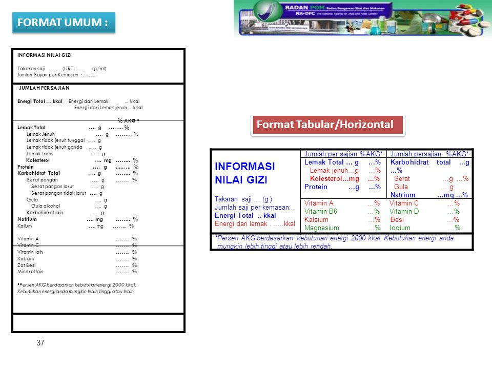 Format Tabular/Horizontal