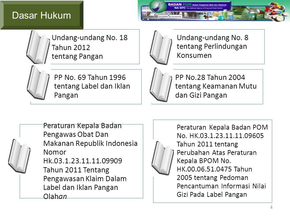 Dasar Hukum Undang-undang No. 18 Tahun 2012 tentang Pangan