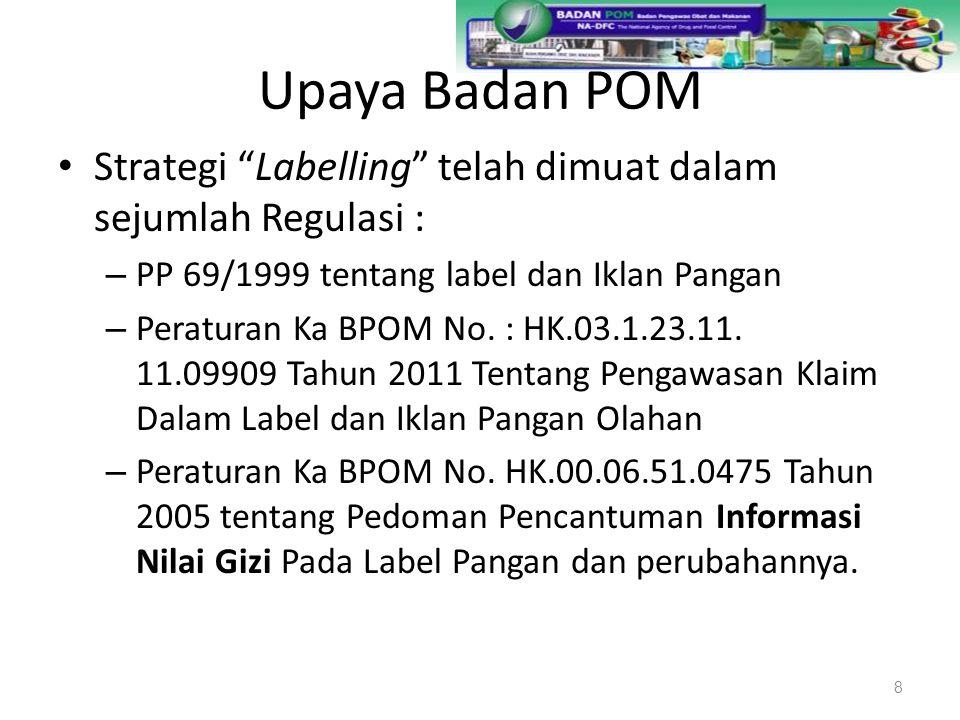 Upaya Badan POM Strategi Labelling telah dimuat dalam sejumlah Regulasi : PP 69/1999 tentang label dan Iklan Pangan.