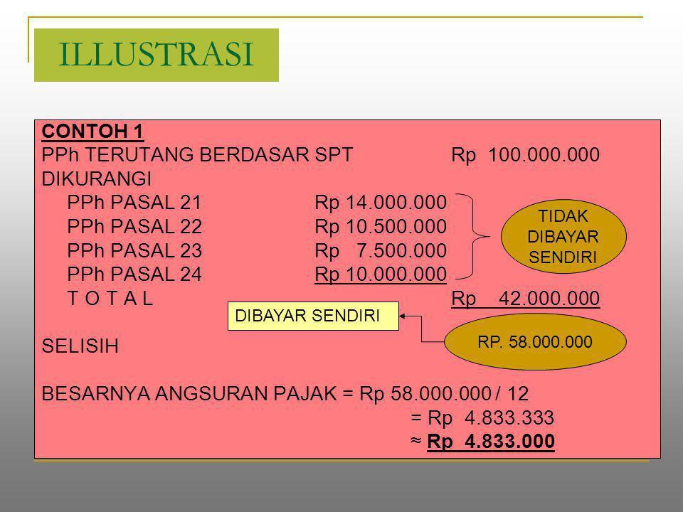 ILLUSTRASI CONTOH 1 PPh TERUTANG BERDASAR SPT Rp 100.000.000 DIKURANGI