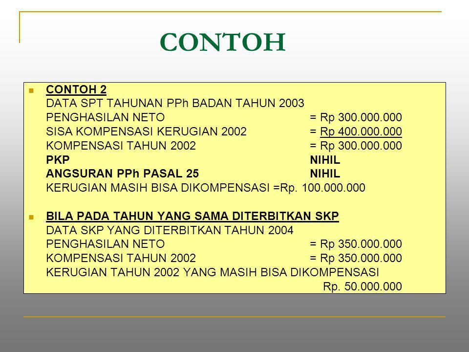 CONTOH CONTOH 2 DATA SPT TAHUNAN PPh BADAN TAHUN 2003