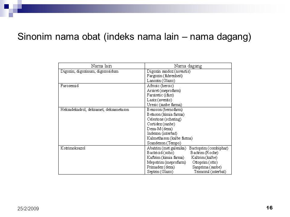 Sinonim nama obat (indeks nama lain – nama dagang)