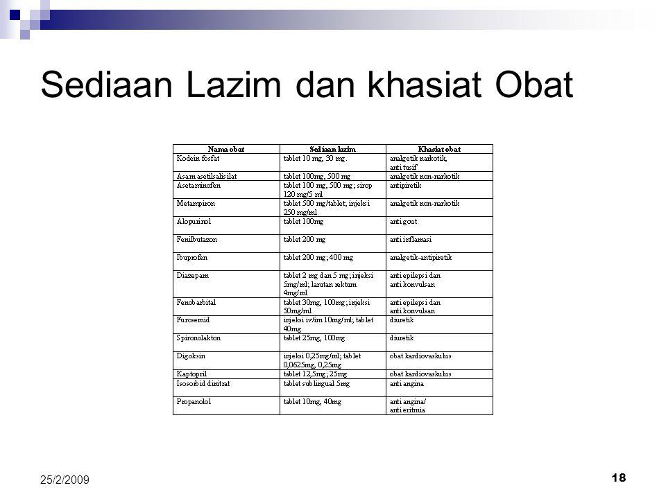 Sediaan Lazim dan khasiat Obat