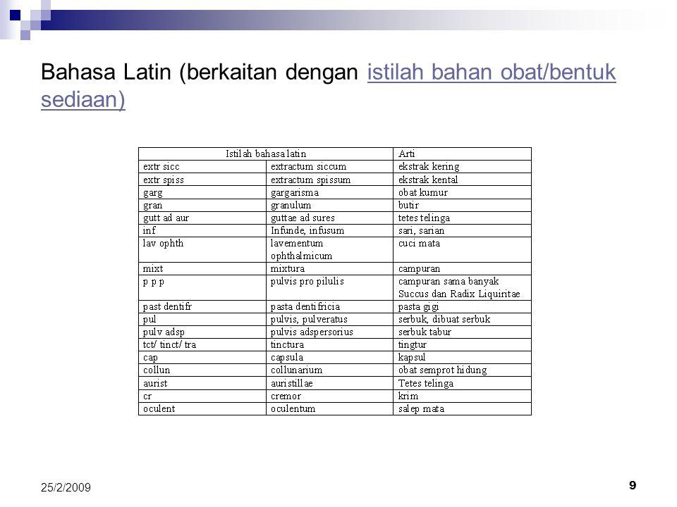 Bahasa Latin (berkaitan dengan istilah bahan obat/bentuk sediaan)