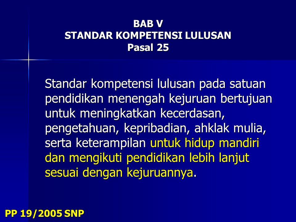 BAB V STANDAR KOMPETENSI LULUSAN Pasal 25