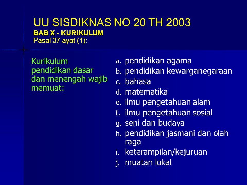 UU SISDIKNAS NO 20 TH 2003 BAB X - KURIKULUM. Pasal 37 ayat (1): Kurikulum pendidikan dasar dan menengah wajib memuat: