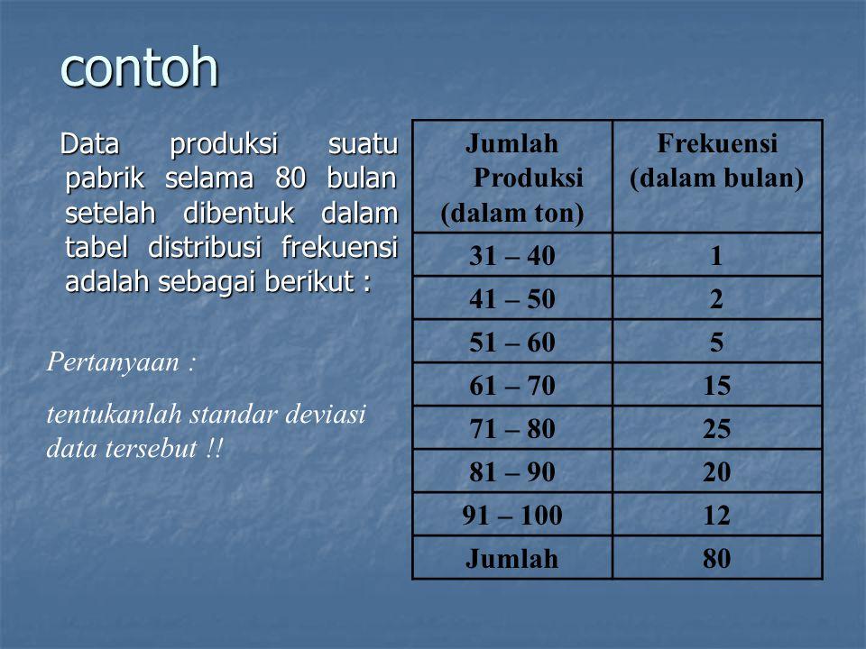 contoh Data produksi suatu pabrik selama 80 bulan setelah dibentuk dalam tabel distribusi frekuensi adalah sebagai berikut :