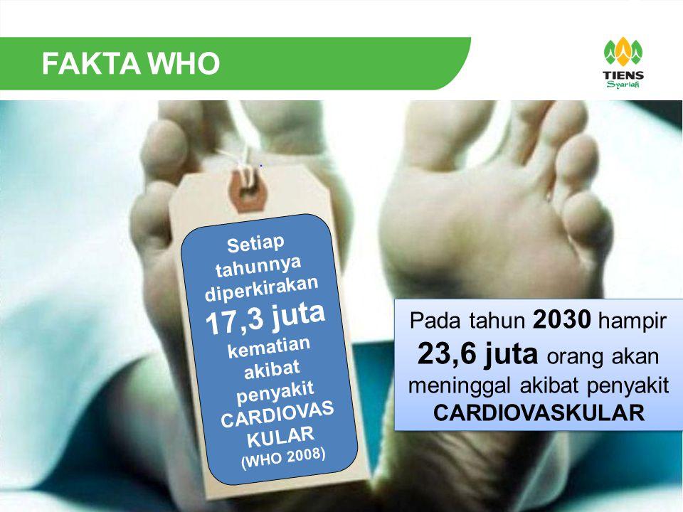 FAKTA WHO Setiap tahunnya diperkirakan 17,3 juta kematian akibat penyakit CARDIOVASKULAR. (WHO 2008)