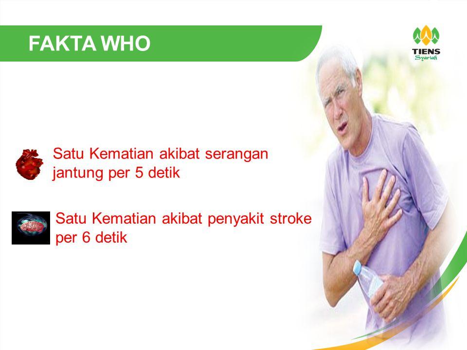 FAKTA WHO Satu Kematian akibat serangan jantung per 5 detik