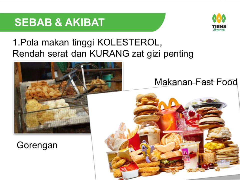 SEBAB & AKIBAT 1.Pola makan tinggi KOLESTEROL,