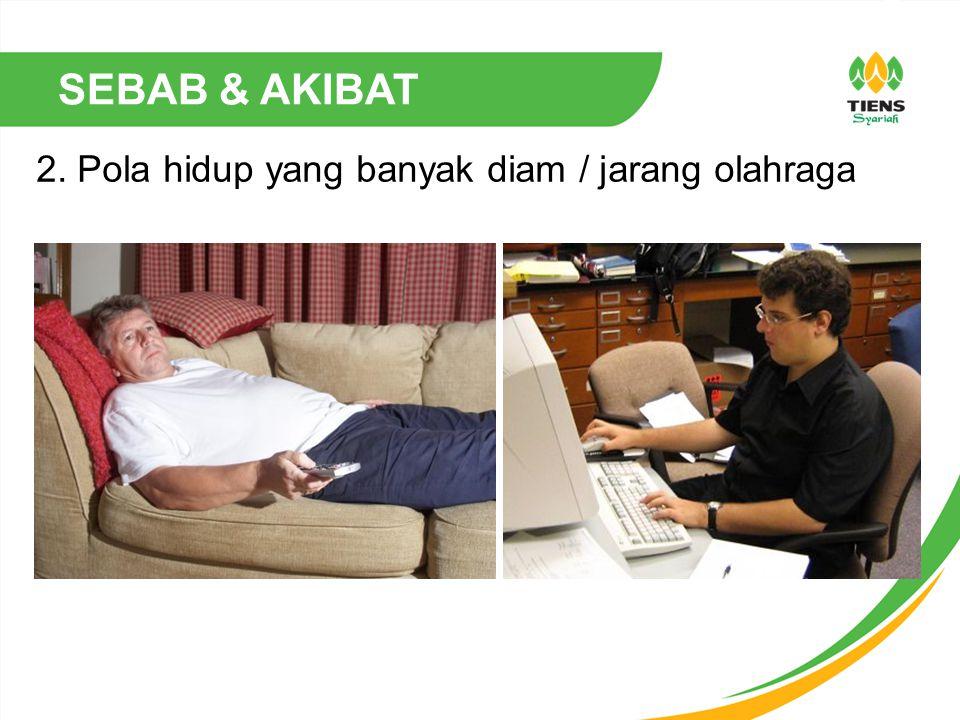 SEBAB & AKIBAT 2. Pola hidup yang banyak diam / jarang olahraga