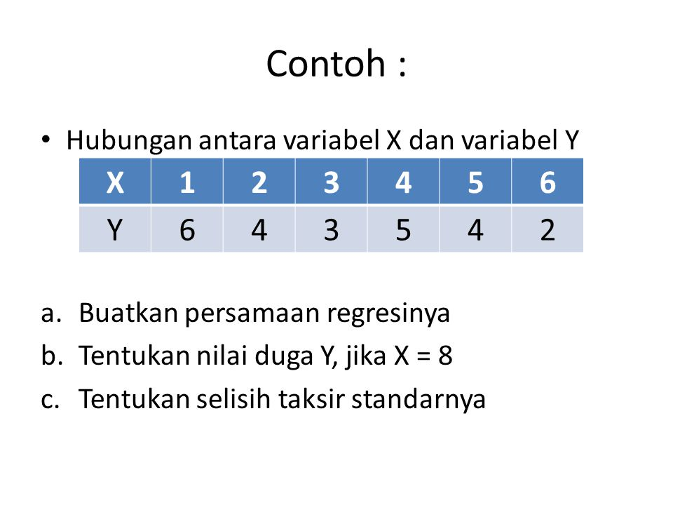 Contoh : X 1 2 3 4 5 6 Y Hubungan antara variabel X dan variabel Y