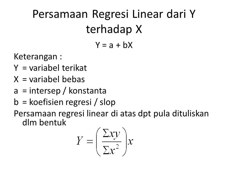 Persamaan Regresi Linear dari Y terhadap X