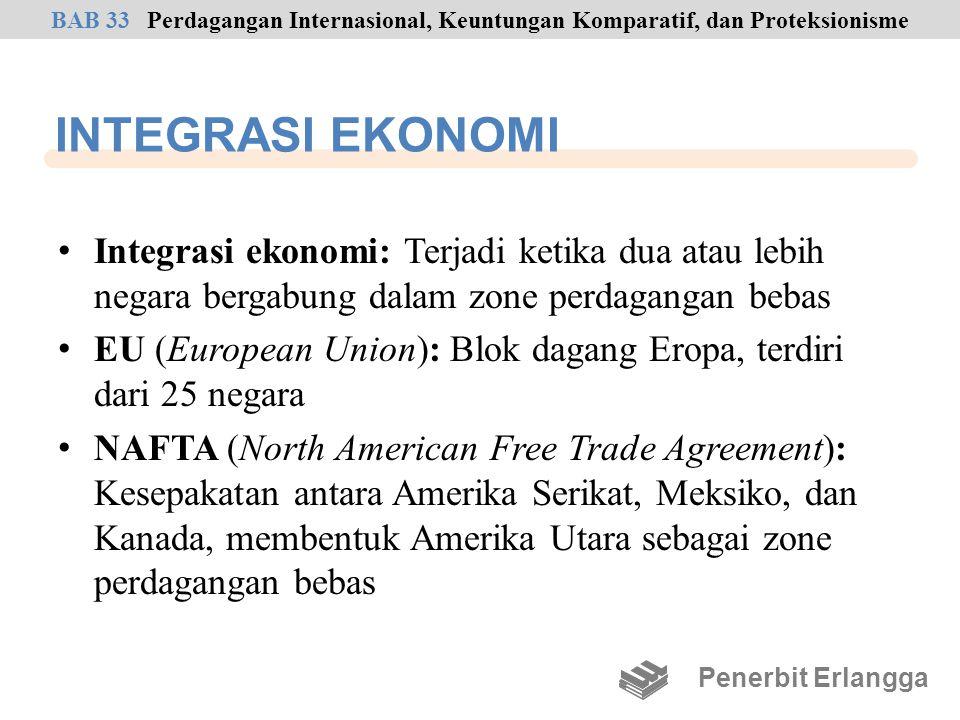 BAB 33 Perdagangan Internasional, Keuntungan Komparatif, dan Proteksionisme