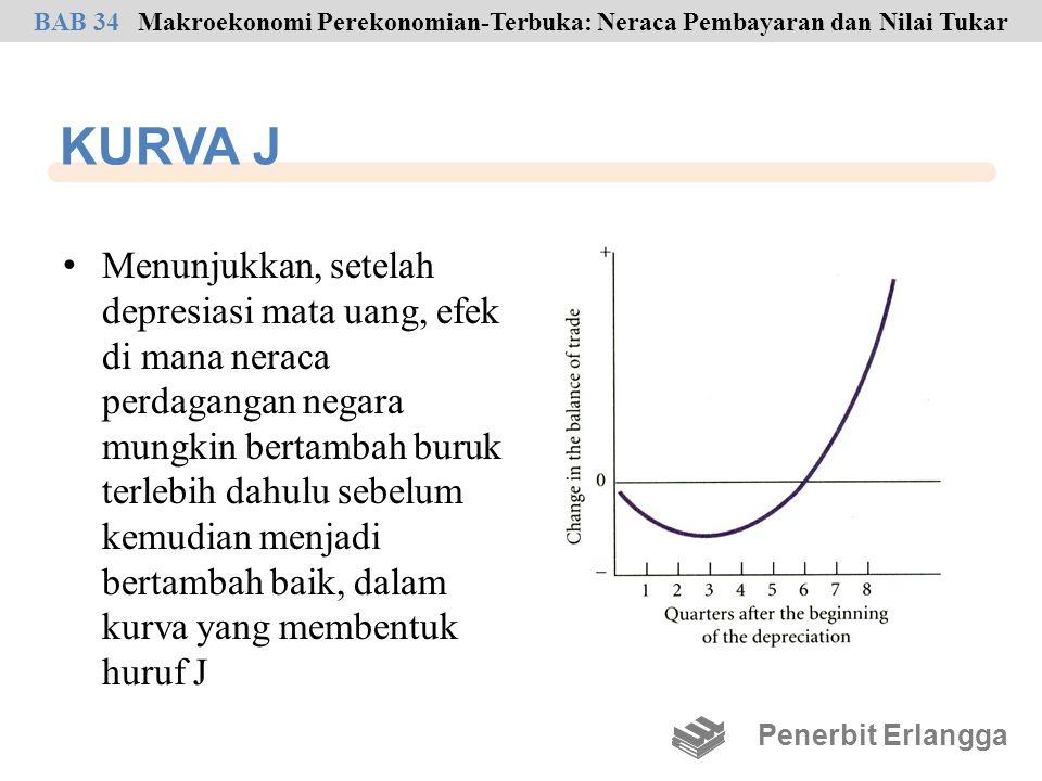 BAB 34 Makroekonomi Perekonomian-Terbuka: Neraca Pembayaran dan Nilai Tukar