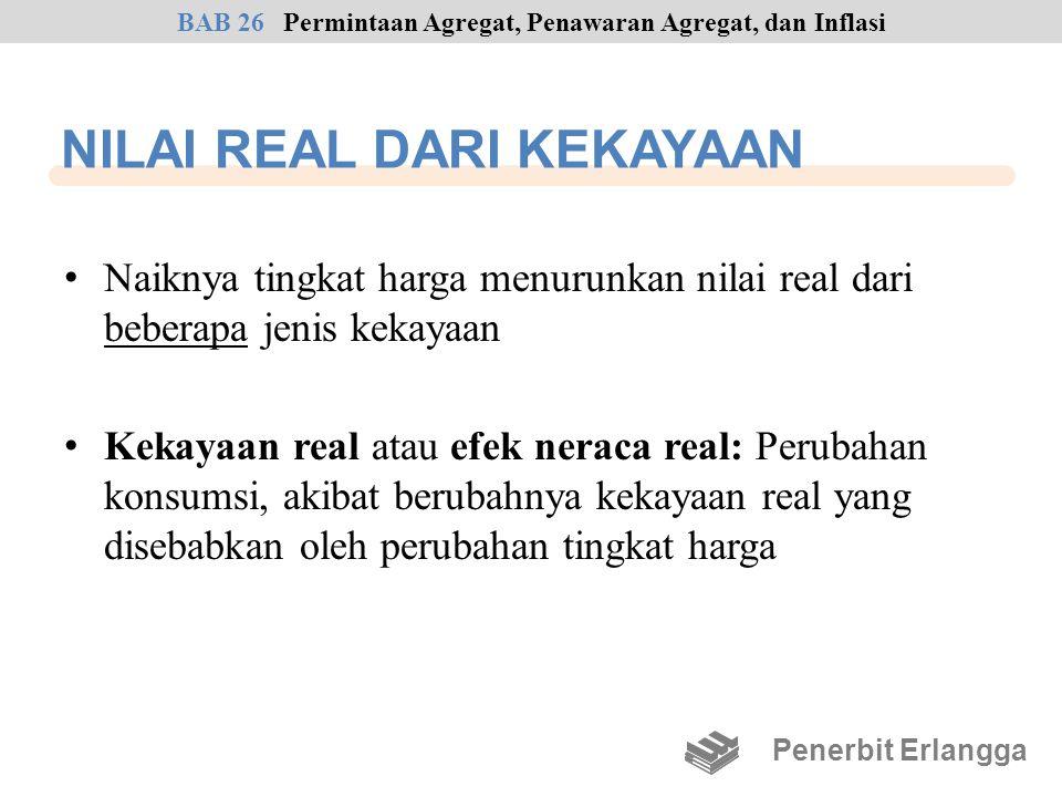 NILAI REAL DARI KEKAYAAN