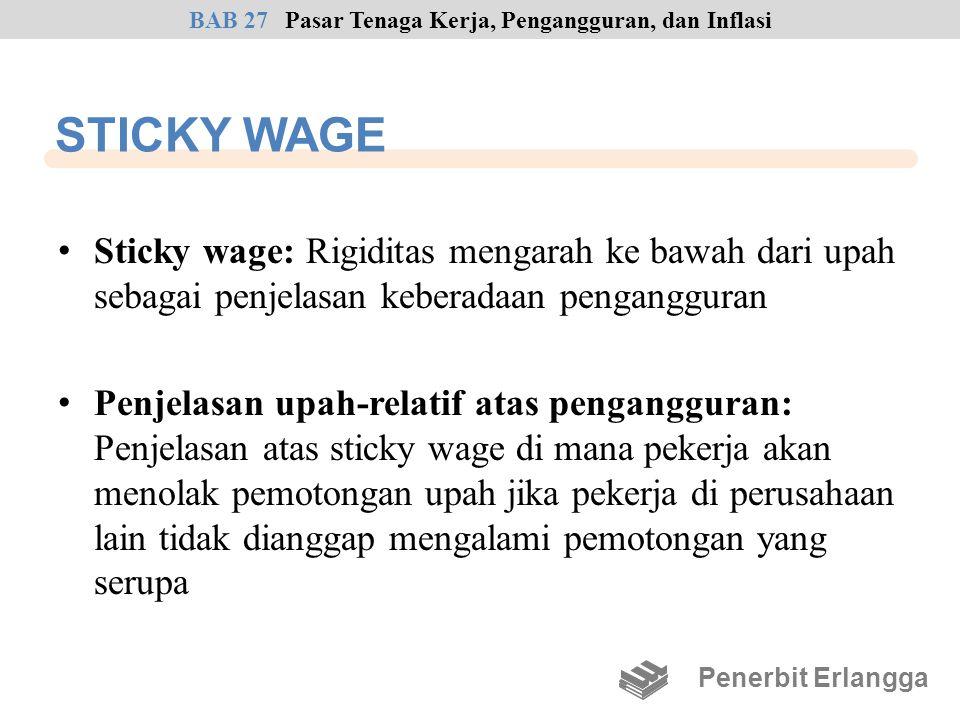BAB 27 Pasar Tenaga Kerja, Pengangguran, dan Inflasi