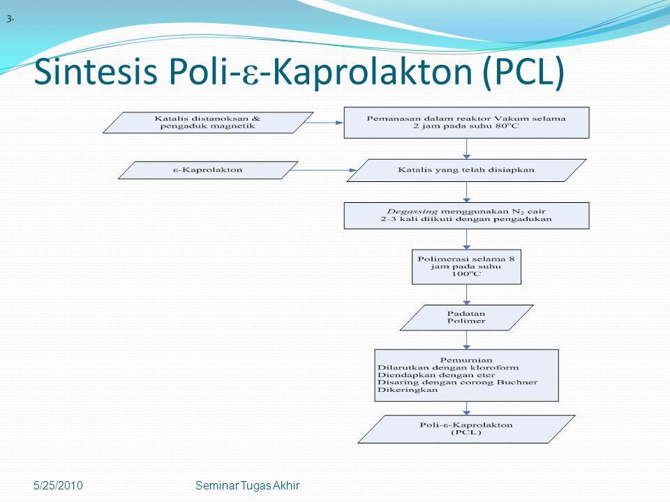 Sintesis Poli-ε-Kaprolakton (PCL)