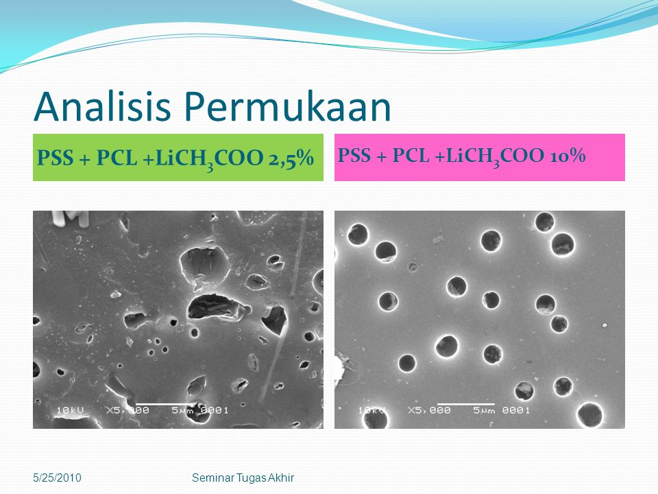 Analisis Permukaan PSS + PCL +LiCH3COO 2,5% PSS + PCL +LiCH3COO 10%