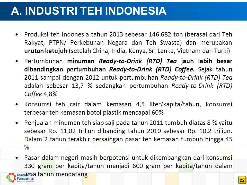 A. INDUSTRI TEH INDONESIA