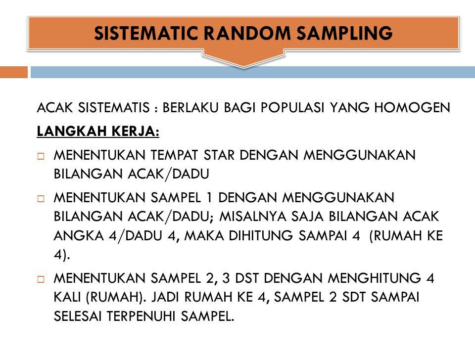 SISTEMATIC RANDOM SAMPLING